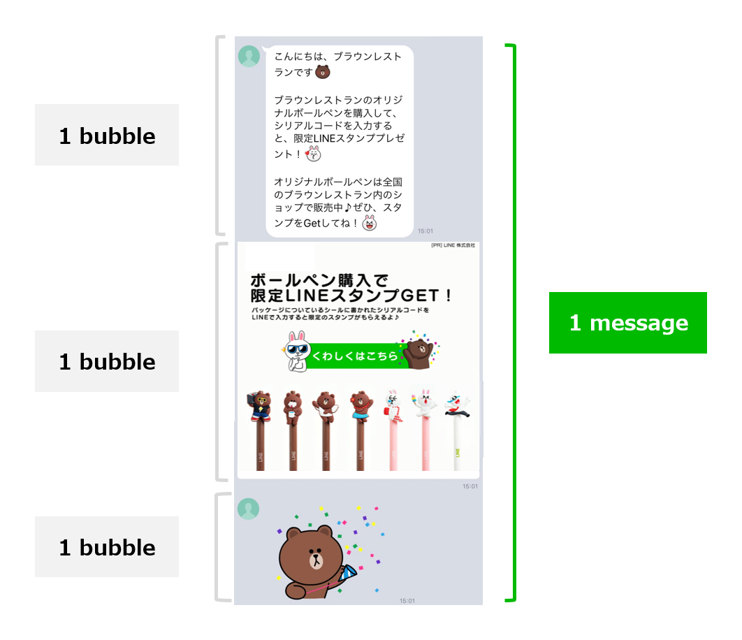 message and bubbles