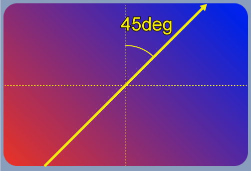 Linear gradient at 45 degrees